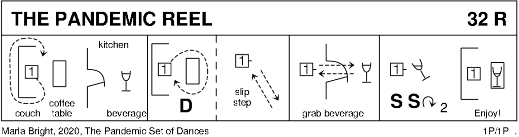 Pandemic Reel dance diagram
